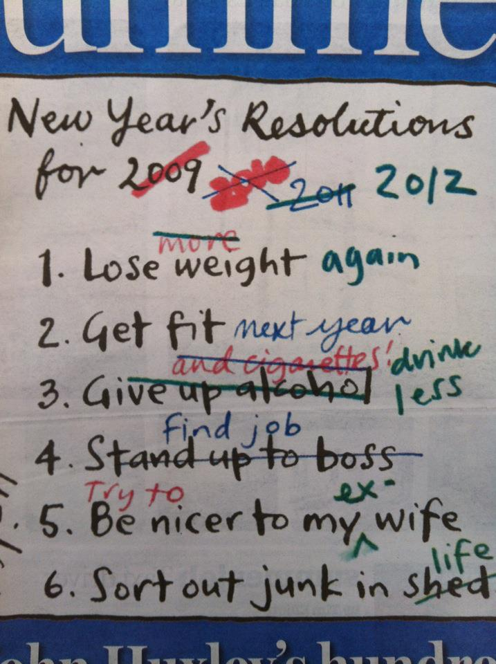 A New Years word: saying no to resolutions